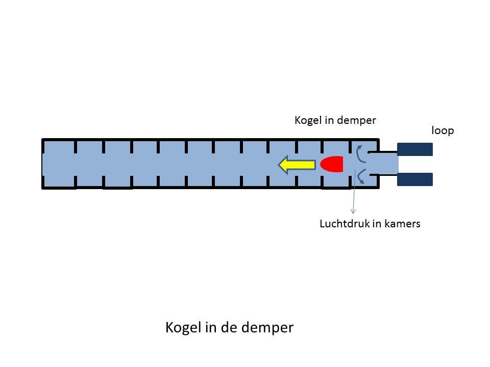 Demper