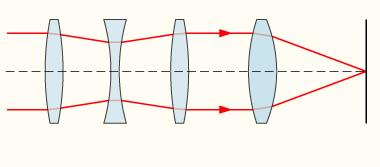 Zoom_lens_system